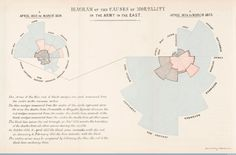 Slave maps, wage disputes and deaths from disease in the Crimean War: All of these suggest that we've been data driven for much longer than you might think. Infographics, it turns out, have a rich history. — Quentin Hardy, Deputy Technology Editor