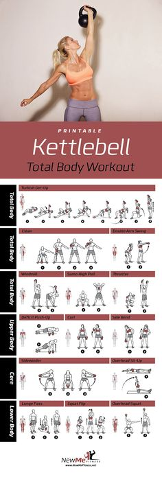 Kettlebell Workout Exercise Poster Laminated - Home Gym Weight Lifting Routine - HIIT Workout - Build Muscle & Lose Fat - Fitness Guide Kettlebell Training, Best Kettlebell Exercises, Workout Kettlebell, Kettlebell Weights, Kettlebell Benefits, Kettlebell Challenge, Fitness Workouts, At Home Workouts, Fitness Motivation