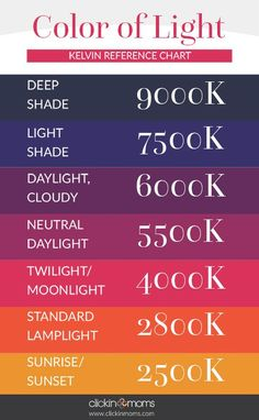 White-Balance-Color-Temperature-Kelvin-Reference-Chart-for-Photographers