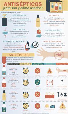 antisepticos_creativ_nurse