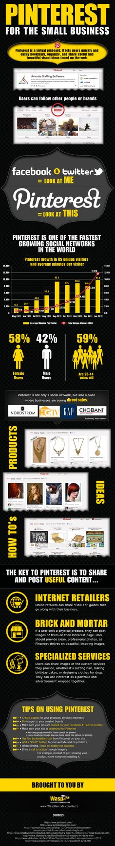 Pinterest 101 for Business This is a great #infographic about why Pinterest is such a good choice for businesses.