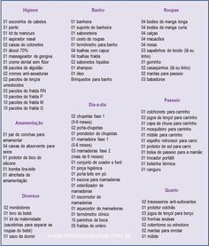 Lista de chá de bebê: completa e atualizada! http://www.mildicasdemae.com.br/2012/10/lista-de-cha-de-bebe-completa-e-atualizada.html: