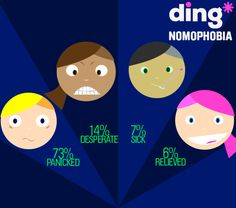 Do you know what #Nomophobia is? It's the fear of being out of mobile phone contact! Which one of these people are you?