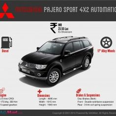Have a look on Mitsubishi Pajero Sport AMT Specifications and Price Infographic presentation.