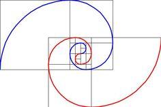 Dual golden ratio design