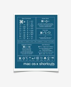Mac Shortcuts Osx Art Print - Gift for Him - Computer Reference Art - Mac Shortcuts Print Available in other colors - see mac reference folder: Blue Office, Man Office, Office Cubicle, Office Art, Mac Tips, Apple Art, Blue Art, Interior Design Tips, Dorm Decorations