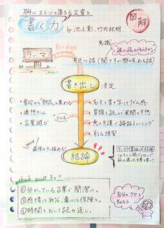 習慣力とセルフコーチングで新しい自分を見つける方法[ブックレビュー&まとめ] | conote Japanese Handwriting, Study Inspiration, Study Notes, Life Organization, Happy Planner, Cool Words, Leadership, Life Hacks, It Works