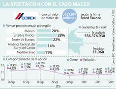 Caso Maceo afecta valor de marca Cemex, estimado en US$3.091 millones Map, Stamp Values, Houses, Maps