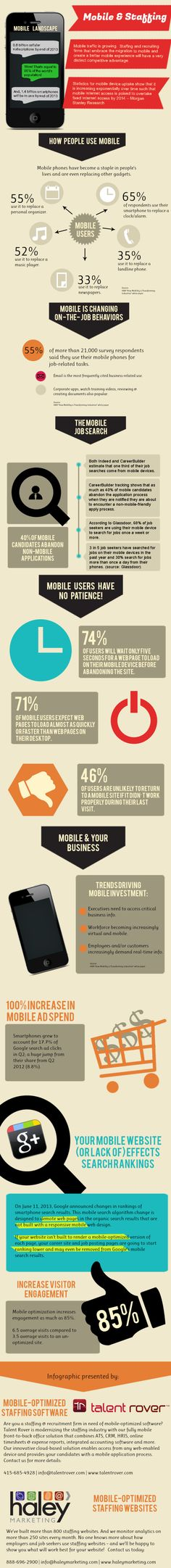 INFOGRAPHIC: Mobile Trends in Recruiting and Staffing - Mobile traffic is increasing exponentially and is on pace to surpass fixed Internet access by the end of 2014.  This infographic highlights some very interesting statistics on mobile and it's influence on recruiting staffing.