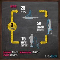 Séance de CrossFit sans matériel avec un exercice sympa : le touché d'épaule en équilibre contre un mur ;)  Bon courage et bon week-end à tous !  #crossfit