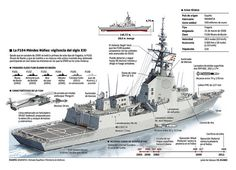 Naval History, Military History, Military Helicopter, Military Aircraft, Navy Coast Guard, Military Drawings, Navy Aircraft, Military Weapons, Navy Ships
