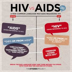 People living with HIV are people first. And HIV does not equal AIDS. Great, simple myth-busting graphic!