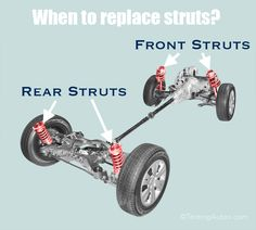Signs of a bad strut? When to replace? Signs of a bad strut? When to replace? Mechanical Engineering Technology, Mobile Auto Repair, Car Alignment, Corolla Car, Brakes Car, Eco Friendly Cars, Car Fix, Car Wrap, Car Manufacturers