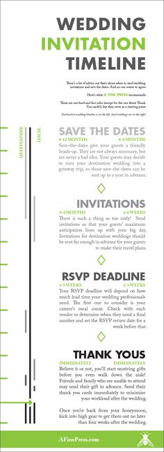 Are you wondering when to send your wedding invitations, save the dates, and thank you cards? Maybe you're not sure when to set you rsvp due date.   This wedding invitation timeline from a fine press will help you whether you're getting married in town or planning a destination wedding.