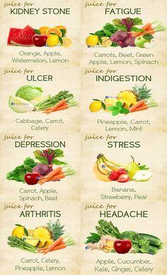 Healthy juice recipes 352547477085020759 - Healthy juice – Detox Juice Recipes – Healthy juice / – Source by Healthy Juice Recipes, Juicer Recipes, Healthy Detox, Healthy Juices, Cleanse Recipes, Healthy Smoothies, Healthy Drinks, Healthy Eating, Detox Juices