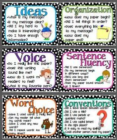 Six Traits of Writing Anchor Poster from Fun in Grade 1 on TeachersNotebook.com (7 pages)