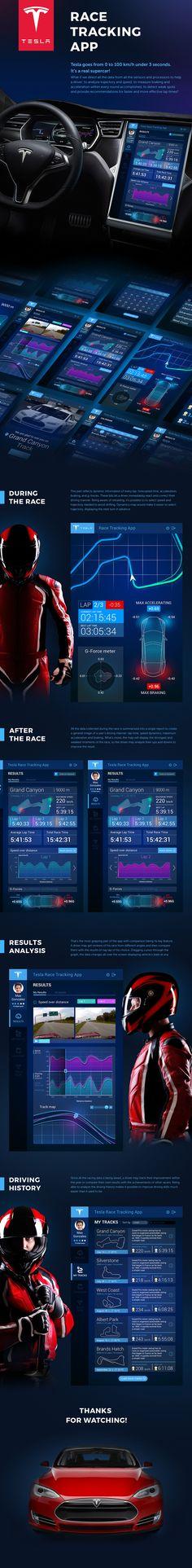 Tesla Race App Concept on Behance