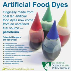 Artificial food coloring has been linked to bed-wetting, eczema ...