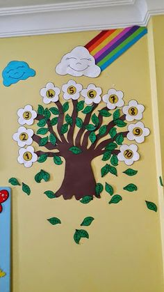 2014/10/22 - Yasin DOGANER - Picasa Web Albümleri Classroom Board, Classroom Walls, Classroom Crafts, Board Decoration, Class Decoration, School Decorations, Kindergarten Crafts, Preschool Crafts, Sunday School Classroom