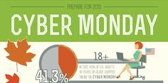 prepare-business-for-cyber-monday
