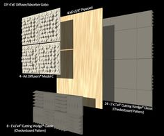 DIY-gobo foam diffuser no frame decon front better Sound Studio, Home Studio Music, Diy Vocal Booth, Acoustic Diffuser, Home Cinema Room, Acoustic Design, Warehouse Design, Studio Build, Recording Studio Design