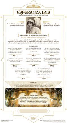 A través de nuestra #InfografíaNTX conoce a la soprano más férrea del mundo, Esperanza Iris, una gran artista y notable empresaria. Iris, The World, History Facts, Artist, Irises, Bearded Iris