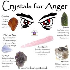 crystals for anger poster by Rainbow Spirit crystal shop showing crystals used in healing