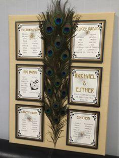 Art Nouveau | Peacock Feathers | Wedding Table Plan