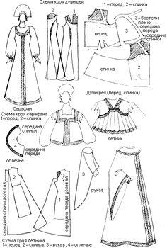 изготовление кокошника к русскому народному костюму своими руками: 11 тыс изображений найдено в Яндекс.Картинках