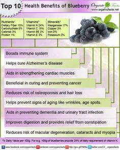Health benefits of blueberries!! (eat blueberries to cure a UTI, instead of taking antibiotics!)