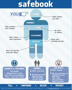 how to stay safe online when using Social Networks like Facebook. #kids #schools