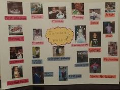School project-A timeline of Janelle's life