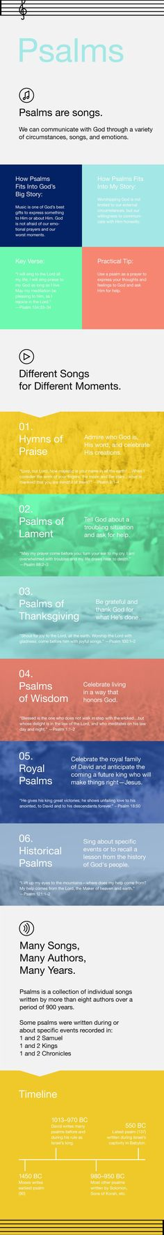 Everything You Need To Know About Psalms | Articles | NewSpring Church
