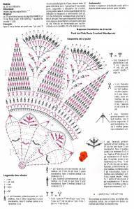 Naperon Centrinho Crochet patern