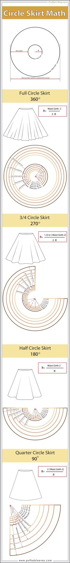 Circle skirt pattern basics