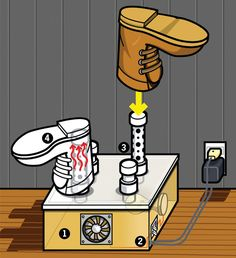 Dry Out Wet Boots - DIY Boot Dryer Plans - Popular Mechanics