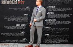 How Your Suit Should Fit