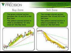 Forex Trading Strategy: Your Recipe for Success
