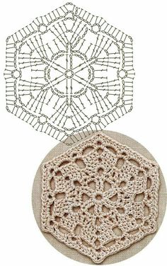 Crochet Motif Curve-lined Hexagon Lace Crochet Motifs / 커브-라인 헥사곤 모티브도안 Crochet Motif Patterns, Hexagon Pattern, Granny Square Crochet Pattern, Crochet Borders, Crochet Diagram, Crochet Round, Crochet Squares, Crochet Chart, Crochet Designs