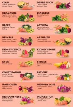 Celery Constipation Lovely 4987 Best Nutrition Healthy Images On . Nutrition nutrition of celery Healthy Juice Recipes, Healthy Detox, Healthy Juices, Healthy Drinks, Healthy Tips, Juice Cleanse Recipes, Green Juice Recipes, Juicer Recipes, Cold Press Juice Recipes