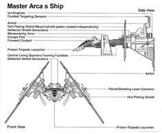 Master arca s ship