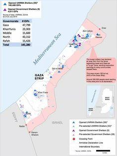 Gaza Strip now....