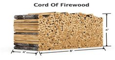 The Cord Is A Unit Used To Measure Firewood It Is Only