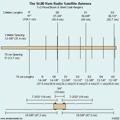 The $4.00 Ham Radio Satellite Antenna Simple, inexpensive and lots of fun! Here is an easy to make home brew antenna that can get you on the air working satellites or be built for use as a portable hand held antenna to extend the range of your HT.