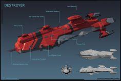 Charon Class Destroyer by LeonovichDmitriy.deviantart.com on @DeviantArt