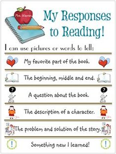 Reading Response poster