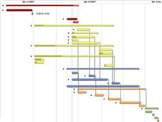 10 Essential Gantt Chart Tools for Chart Gurus - Online tools for event planning project management - Event Management, Project Management, Chart Tool, Gantt Chart, History Projects, Microsoft Excel, Data Visualization, Business Design, Event Planning