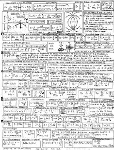 Physics Notes, Physics And Mathematics, Quantum Physics, Physics Formulas, Gernal Knowledge, Math About Me, Weird Science, Quantum Mechanics, Calculus
