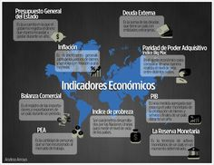 Un mapa que te guía por los principales términos económicos.