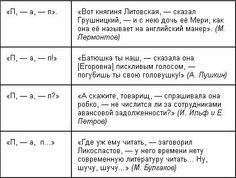оформление прямой речи в английском языке примеры